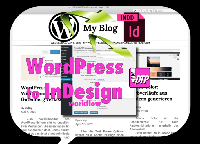WordPress to InDesign